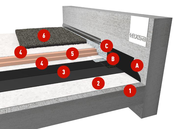 Etanchéité SBS Bicouche avec isolation inversée protection meuble