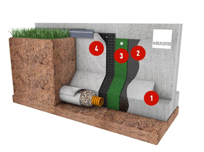Etanchéité mur enterre anti-racine avec drainage
